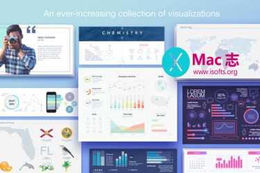 [Mac] illustrate及Pages设计模板套件 : Infographics Maker – Templates