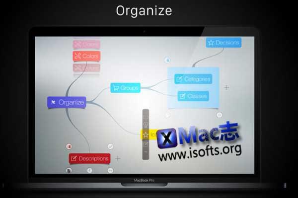 [Mac]集思维导图功能的Todo类工具 : Treenity