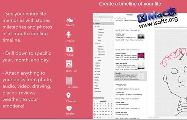 [Mac]个人日记笔记软件 : Dyrii