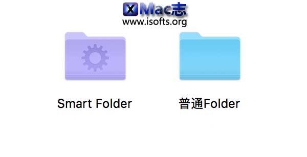 macOS系统自带的强大的文件自动收集工具:Smart Folder