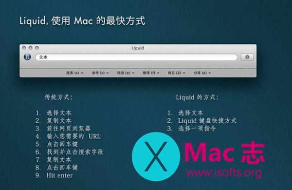 [Mac]增强型高效操作工具 : Liquid