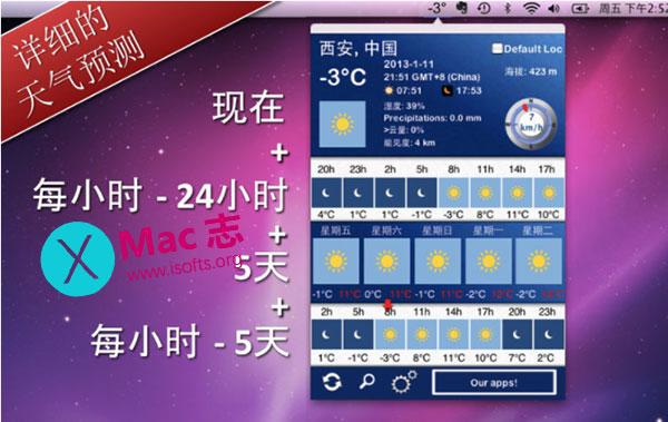 [Mac]天气预报软件 : Weather 5 days