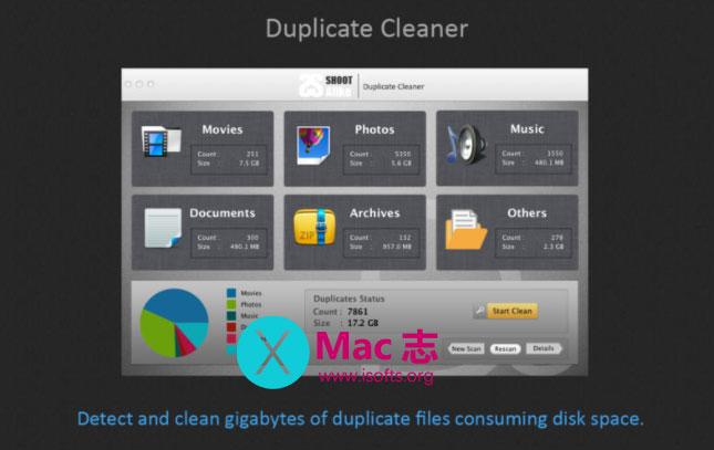 [Mac]重复文件扫描清理工具 : Duplicate File Cleaner
