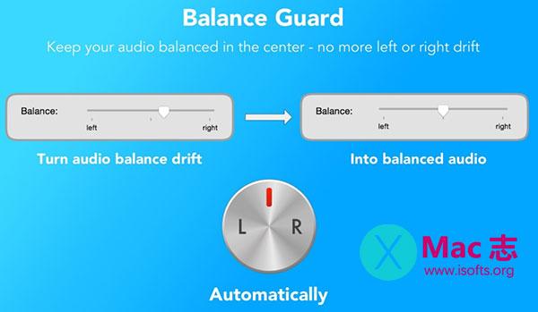 [Mac]音频声道调节工具 : Balance Lock