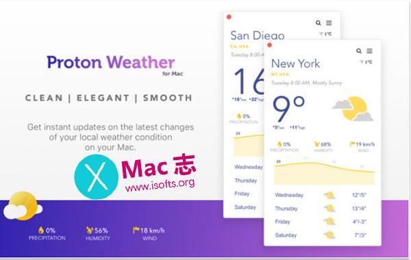 [Mac]天气预报软件 : Proton Weather