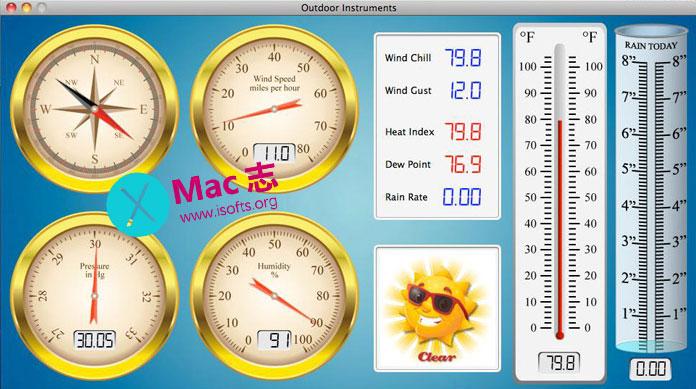 [Mac]好用的天气预报软件 : WeatherSnoop