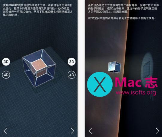[iPhone/iPad]四维空间教学软件 :The Fourth Dimension