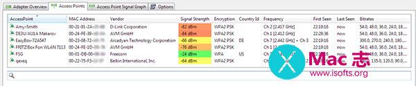 [Mac] Wifi信号强度监测工具 : Homdale