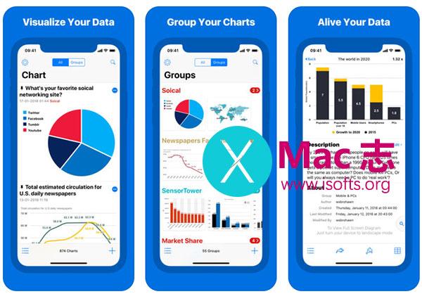 [iPhone/iPad]简单高效的日程管理工具计划 :Visual Chart