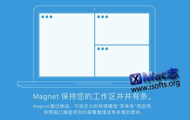 [Mac]窗口自定义排列布局工具 : Magnet