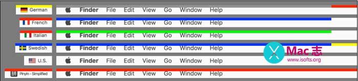 [Mac]根据当前输入法让菜单栏显示不同的颜色 : ShowyEdge
