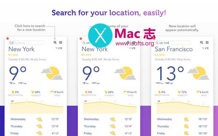 [Mac]小清新的天气预报软件 : Weather Feel