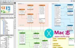 [Mac]免费的可视化数据库管理工具 : DBeaver