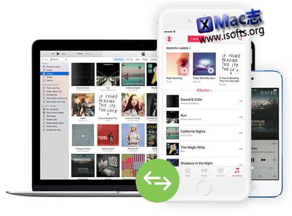 [Mac]万能的手机数据备份转移工具 : iSkysoft iTransfer