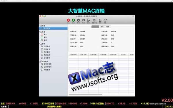 [Mac]大智慧 : 集行情、资讯及分析功能为一体的炒股软件