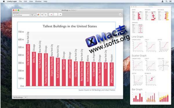 [Mac]统计数据图表创建工具 : Lively Logic