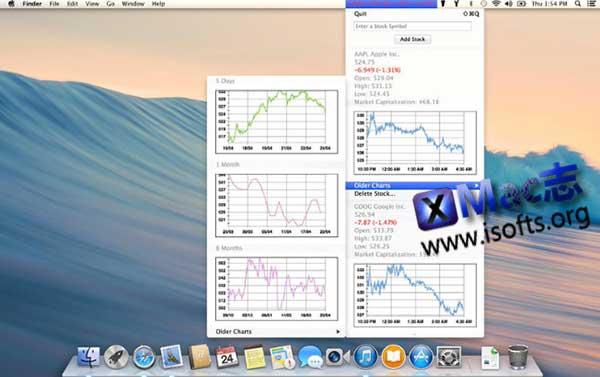 [Mac]菜单栏股票信息显示工具 : Stocks Menu