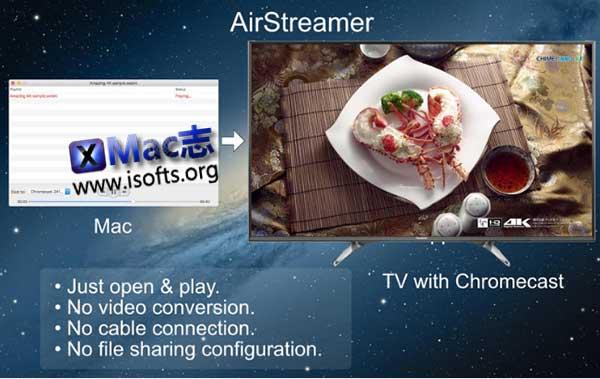 [Mac]无线推送视频播放内容到连接Google Chromecast的电视上播放 : AirStreamer for Google Chromecast