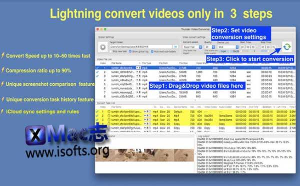 [Mac]视频格式转换及剪切编辑工具 : Thunder Video Converter Pro