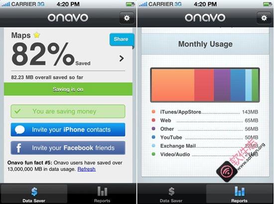 Onavo:iPhone/iPad上网流量统计节省利器