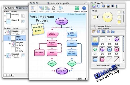OmniGraffle : Mac平台的流程图等专业图表绘制工具(类Visio)