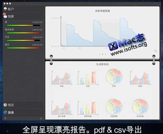MoneyWiz : Mac平台界面优美的个人理财软件