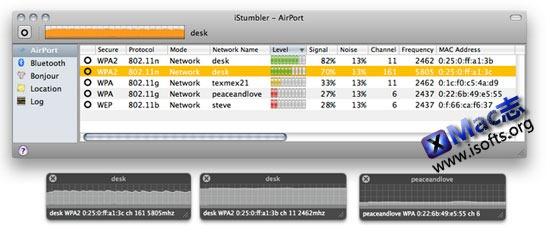iStumbler : Mac平台的无线信号搜索工具(支持AirPort网络/Wifi/蓝牙网络/Bonjour服务/位置信息)