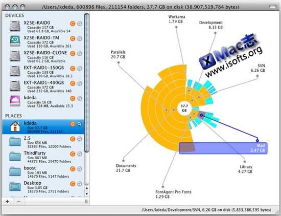 WhatSize : Mac平台的硬盘使用状况检测工具