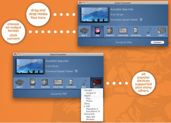 Mac平台简单易用的视频格式转换工具 : Smart Converter Pro
