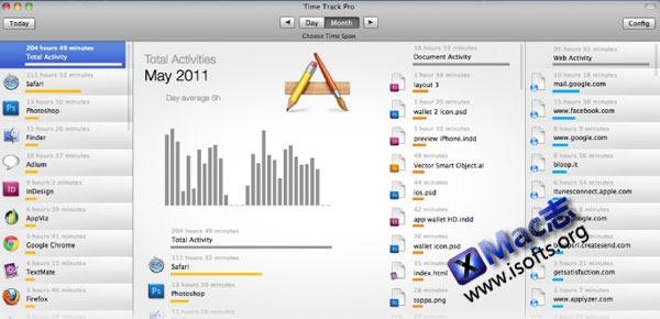 Mac平台的操作行为时间统计工具 : Time Track Pro