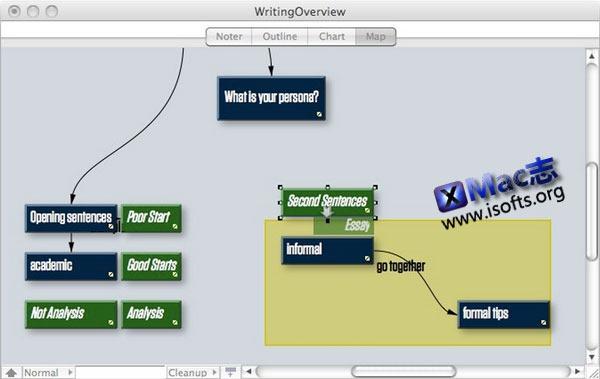 Mac平台的个人思维知识组织管理工具 : Twig
