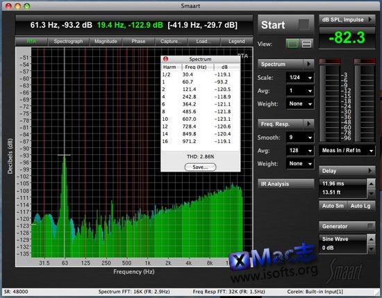Mac平台的音频系统测试/自定义/控制软件 : Smaart