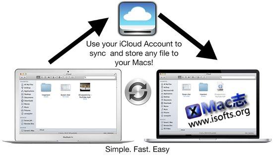 让iCloud在Mac之间具备数据同步备份工具 : iCloudDisk
