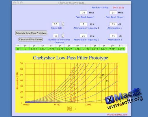 [Mac]滤波器设计工具 : FilterDesigner