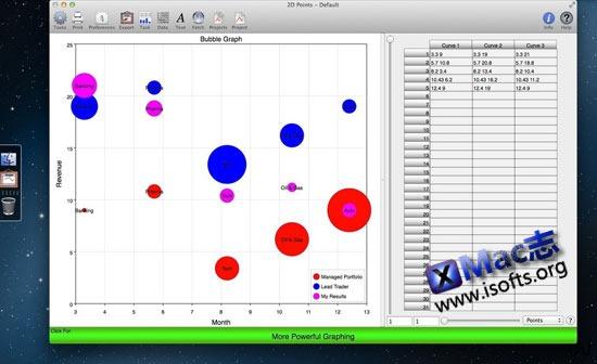 [Mac]数据图表制作工具 : Graph