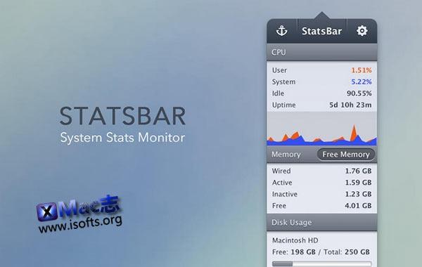 [Mac]系统进程检测优化工具 : StatsBar