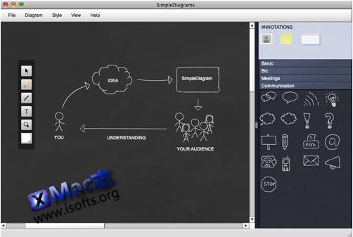 [Mac]流程图绘制工具 : SimpleDiagrams