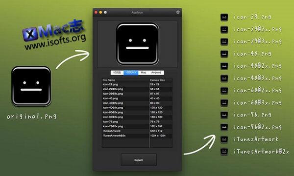 [Mac] iOS以及Mac图标快速转换工具 : AppIcon