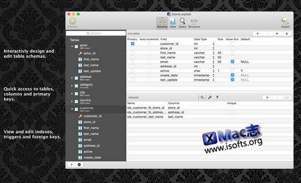 [Mac] 先进的SQLite数据库管理软件 : SQLPro for SQLite