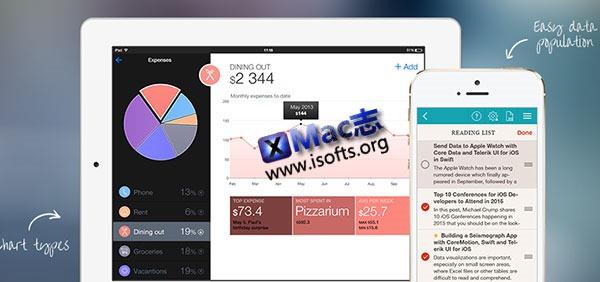 [Mac] 构建iOS应用程序的原生和可自定义UI控件 : Telerik UI for iOS
