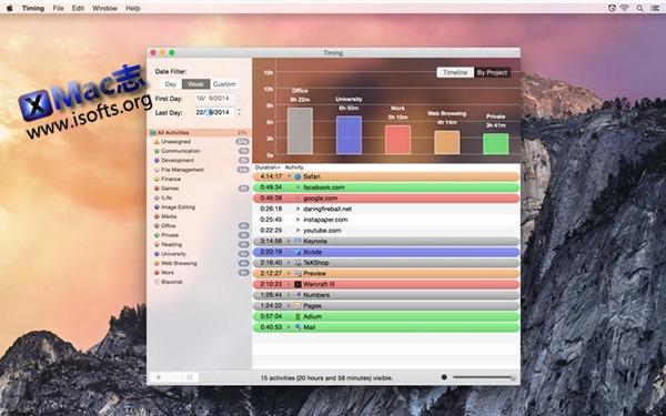 [Mac]优秀的时间跟踪统计工具 : Timing