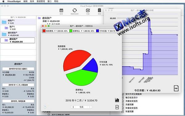 [Mac]轻松管理您的收支和预算 : Visual Budget