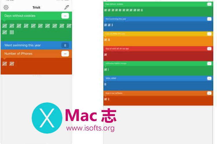 [iPhone/iPad]简单实用的计数软件 : Trivit